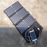 paquet de remplissage de panneau solaire de 19.5W 5V