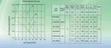 DC 냉각 장치, Ce&UL 증명서를 가진 Dcfan18025.180*180*25mm. 주문을 받아서 만들어진 서비스를 제공하십시오