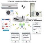 Mobile ou tablet PC pelo controlador remoto distante WiFi para o ar condicionado (WR-001)