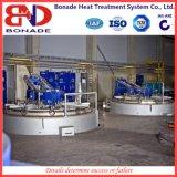Fornalha da nitruração do poço para o tratamento térmico