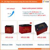 Глубокий high-temperature батареи 12V 100ah геля цикла анти-
