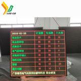 China fornecedor da placa de LED para o Hotel