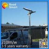 Outdoort antivol de la route de la rue lumière solaire LED avec batterie de secours