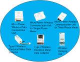 RS-485シリアルポートマイクロ力の電気のデータ収集システムの無線データ収集単位