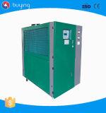 Luft abgekühlter Wasser-Kühler in der Höhenruder-Fabrik
