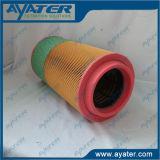 Volvo de sustitución del cartucho de filtro de aire 21377913 Fabricante
