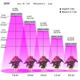 I doppi chip LED del UFO 135W 300W coltivano l'indicatore luminoso