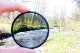 Установленные оптовой продажей фильтры абсорбтивной нейтральной плотности визави оптически