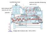 Correa de deshidratación de lodos de prensa de filtro de agua y tratamiento de aguas residuales