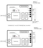 2 commutateur à télécommande de la haute énergie 433MHz rf de la Manche AC220V