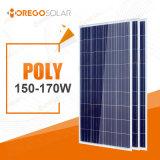 Fornitore del comitato solare del principale 10 che fornisce poli comitato solare portatile 150W