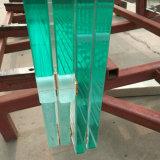 مصنع مباشرة صفقة [15مّ] [لوو-يرون] [أولترا] كبيرة يليّن زجاج