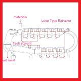 Extractor de loop para a fábrica de óleo de lixiviação de solventes