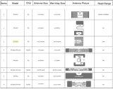 De vreemde Markering van az-9629 UHFInlegsels van de Markering RFID Zelfklevende voor de Logistische/Keten van de Levering