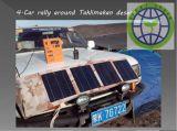 Approvisionnement énergétique solaire de l'électricité de vie sauvage portative