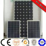 Alta efficienza poli/mono pannello solare di PV industriale di alta qualità