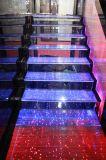 LED-Glas.