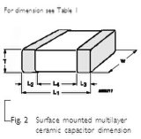 Componente eletrônico cerâmico Multilayer de capacitor de microplaqueta para o conjunto do PWB