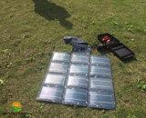 L'USAGE MILITAIRE 90W CIGS Kit chargeur solaire de pliage (SP-090K)