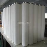 Het Element van de Filter van de Samensmelter van het baarkleed CS604LGH13