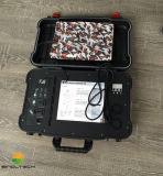 Uso militar CIGS 90W Kit de Carregador Solar Dobrável (SP-090K)