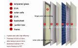 Het MonoZonnepaneel van het Zonnestelsel van de Zonne-energie van de Prijs van de fabriek 270W