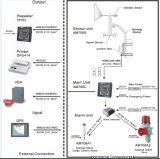 Anemometer/Wind marini Meter con Alarm Functions