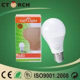 Ctorchの最もよい品質9W LED Dimmableの球根。 ULが付いているライトを薄暗くするLEDのトライアック