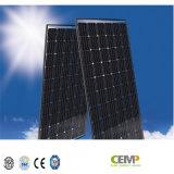 Comitato solare monocristallino applicato rinnovabile 280W di PV di tecnologia di energia