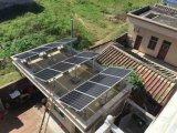 Zuverlässiger und bester Preis-Solarbaugruppe für 330W Mono&Poly Sonnenkollektor