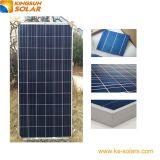 Poli moduli dei comitati solari di alta efficienza (KSP260W)
