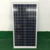 el panel solar policristalino durable del picovoltio de la eficacia alta 75W