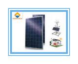 painel solar do silicone 165W policristalino para o sistema de energia solar