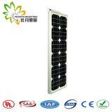 공장 가격!! 1개의 태양 LED 가로등에서 통합되는 B 작풍 40W/IP65 모두!! 인체 적외선 감응작용!! 옥외 정원 또는 벽 또는 안마당 또는 통로 또는 공도 램프
