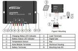 방수 IP67 Ls1024EPD를 가진 10A 12V/24V 태양 책임 또는 비용을 부과 관제사