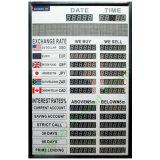 LEDの為替レートの印LEDの為替レートの印の通貨LEDの公定歩合の表示印