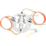 Um fabricante modelo da junção giratória da fibra óptica da canaleta único