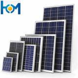 Vetro solare Tempered di PV dell'arco di qualità per il modulo solare