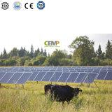 Agricoltura e modulo solare applicato 330W di tecnologia complementare di PV