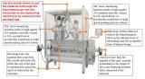 A Estação de duas máquinas de enchimento para embalagens de amido/pó de cor (JA-30/50)