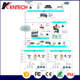 Nova solução de sistema de difusão da Auto-estrada Kntech Integrat projeto de PBX IP