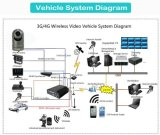 80m IR 20X 2.0MPの情報処理機能をもった監視カメラ完全なシステム