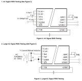 RMS aan 0-5V Transmitter of True RMS aan 0-10V Transmitter 3kv Isolation