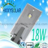 Luz de calle solar integrada 18W con 25 años de vida útil