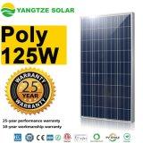 Панель солнечных батарей цены 12V 120W 125watt 130W фабрики Китая дешевая поли
