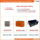 Bateria de gel de ciclo profundo Solar 12V200ah para a energia solar