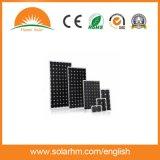 mono comitato solare di 250W a+Grade con Ce, TUV, certificazione di ETL