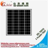 el panel solar polivinílico 60W-75W para la luz de calle solar