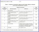 Chambre chaude d'essai de la poussière du prix bas IP5X IP6X de vente
