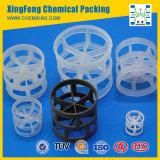 Pall Ring (PP, PE, PVC, CPVC, PVDF, PTFE, PFA, FEP)